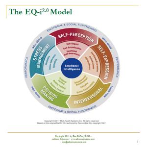 EQ-i-2_0-model